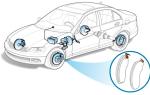 Как часто меняют тормозные диски гетц