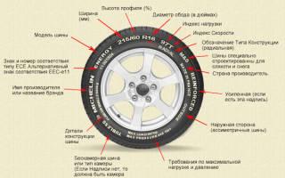 Как узнать год производства шин nokian