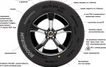 Как расшифровать параметры шин