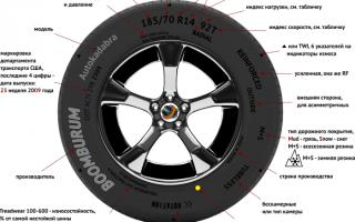 Как расшифровать марку шин