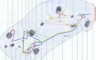 Как менять передние тормозные диски на лада гранта