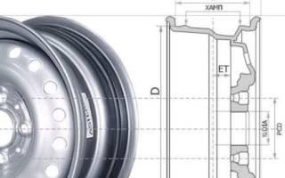 Как измерить вылет колесного диска