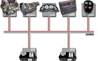 Как работает can шина в сигнализации