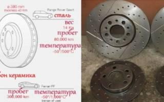 Как называются диски тормозные с дырочками