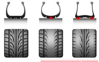 Какое обычно давление в шинах