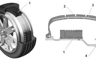 Как называются безпрофильные широкие шины