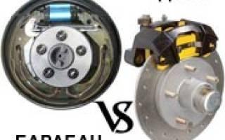 Как работают тормоза тормозной диск