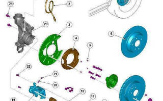 Как поменять тормозные диски на фрилендер 2