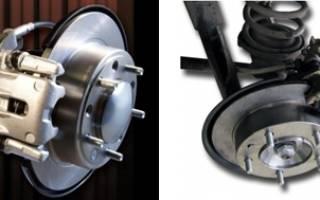Нива 2121 как поменять передние тормозные диски