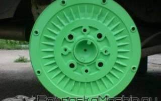 Как красить тормозной диск