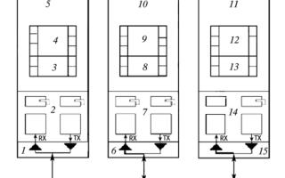 Структура сети can и как проходит информация по шине