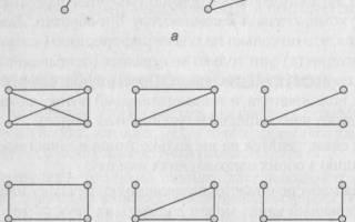 Частным случаем какой конфигурации является общая шина