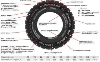 Как выделить надписи на шинах