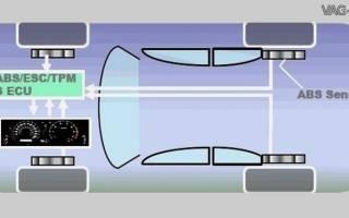 Как отключить систему контроля давления в шинах тигуан