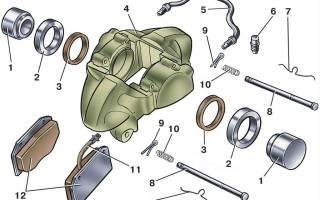 Как поменять передний тормозной диск на ваз 2107 видео