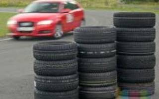 Как тестируют шины