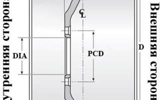 Как определить параметры колесных дисков