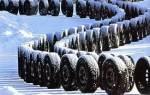 Как подобрать зимние шины видео