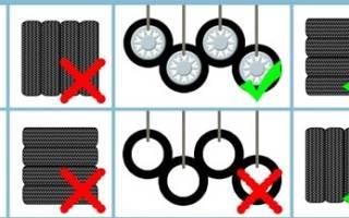 Как хранить шины автомобиля