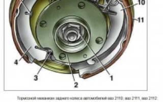 Как поставить вместо тормозных барабанов тормозные диски