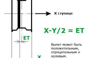 Как определить вынос колесного диска