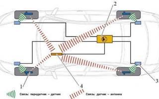 Как программировать датчики давления шин