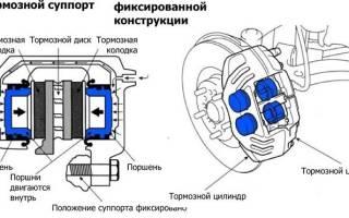 Как менять тормозной диск на ланосе