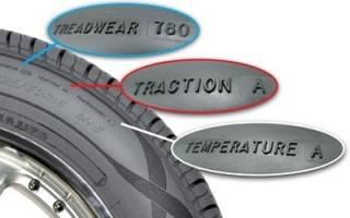 Как расшифровать маркировку автомобильных шин