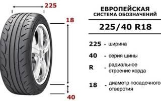 Как определить высоту профиля шины
