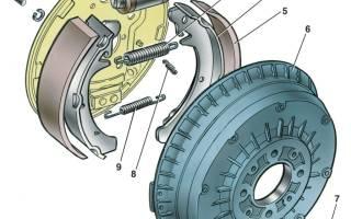 Как меняют тормозные диски на 21099