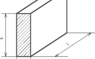 Как рассчитать сечение прямоугольной шины