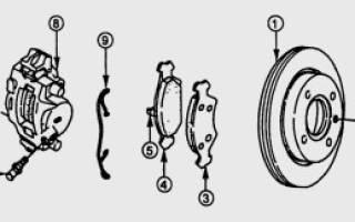 Как поменять тормозной диск на форд фиесте