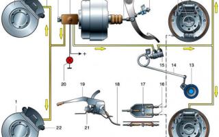 Как поменять тормозной диск на соболе