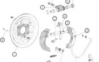 Как поменять тормозные диски на митсубиси кольт